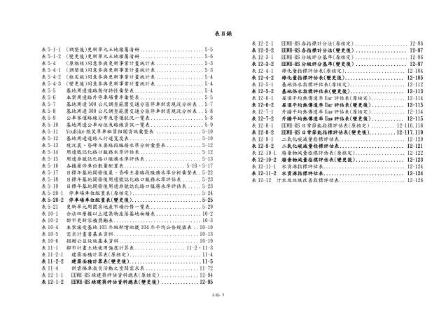 1070615_第一次變更設計(大會版報告書)_頁面_009