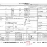 1070615_第一次變更設計(大會版報告書)_頁面_013