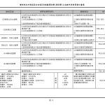 1070615_第一次變更設計(大會版報告書)_頁面_017