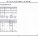 1070615_第一次變更設計(大會版報告書)_頁面_025