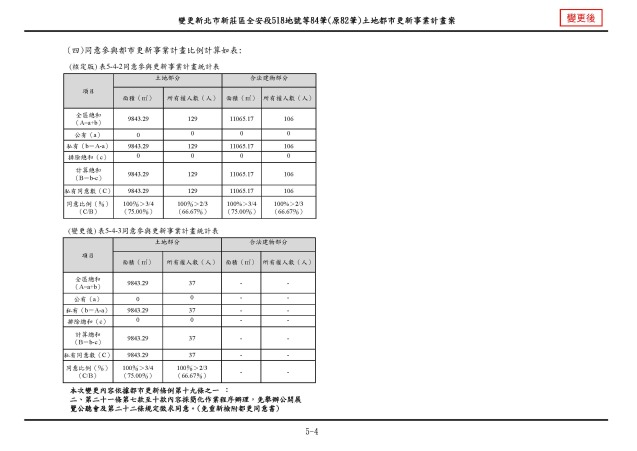 1070615_第一次變更設計(大會版報告書)_頁面_026