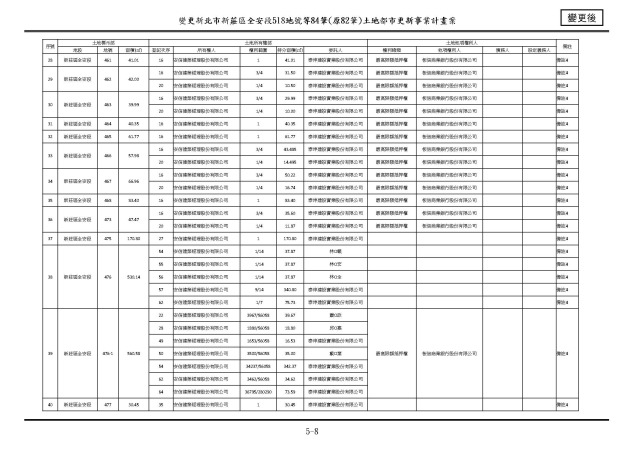 1070615_第一次變更設計(大會版報告書)_頁面_030