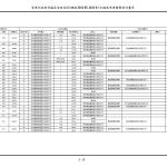1070615_第一次變更設計(大會版報告書)_頁面_032