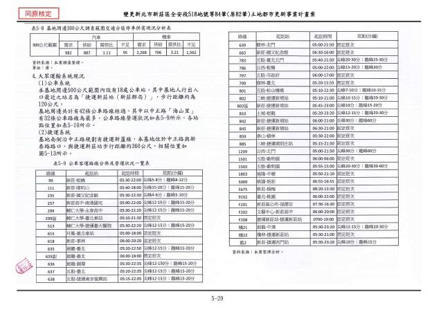 1070615_第一次變更設計(大會版報告書)_頁面_043