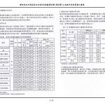 1070615_第一次變更設計(大會版報告書)_頁面_047