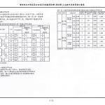 1070615_第一次變更設計(大會版報告書)_頁面_058