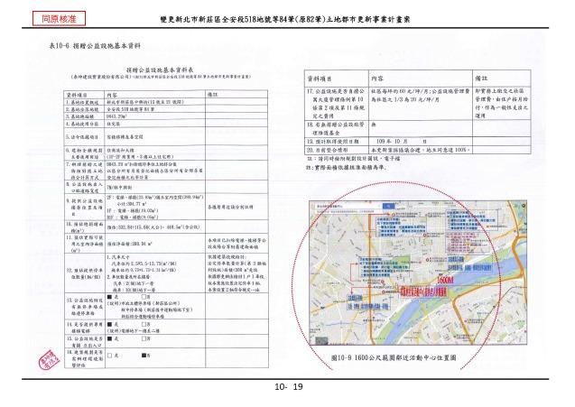 1070615_第一次變更設計(大會版報告書)_頁面_084