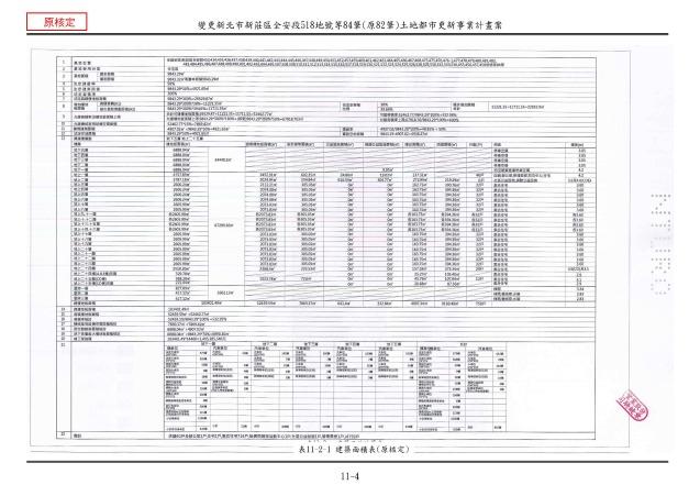 1070615_第一次變更設計(大會版報告書)_頁面_109