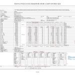 1070615_第一次變更設計(大會版報告書)_頁面_110