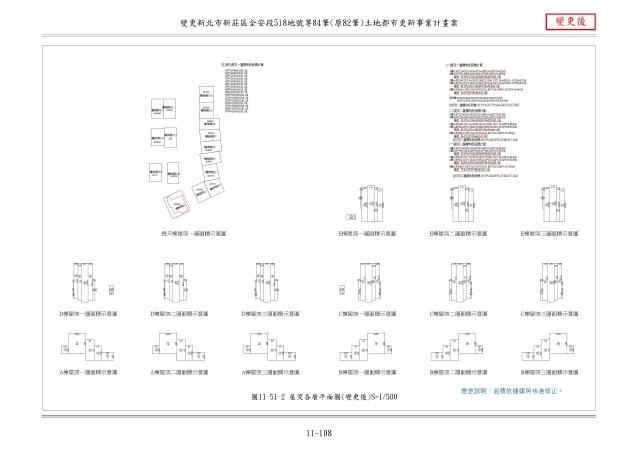 1070615_第一次變更設計(大會版報告書)_頁面_218