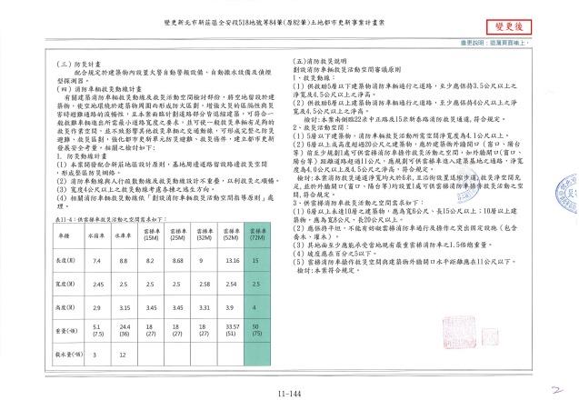 1070615_第一次變更設計(大會版報告書)_頁面_254