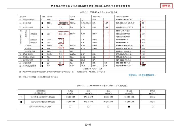 1070615_第一次變更設計(大會版報告書)_頁面_370