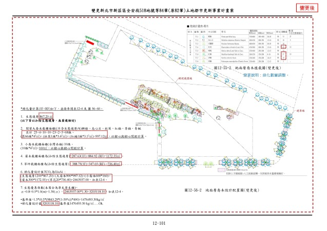 1070615_第一次變更設計(大會版報告書)_頁面_374
