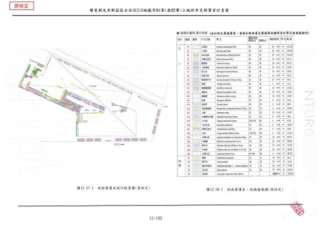 1070615_第一次變更設計(大會版報告書)_頁面_375
