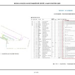 1070615_第一次變更設計(大會版報告書)_頁面_376