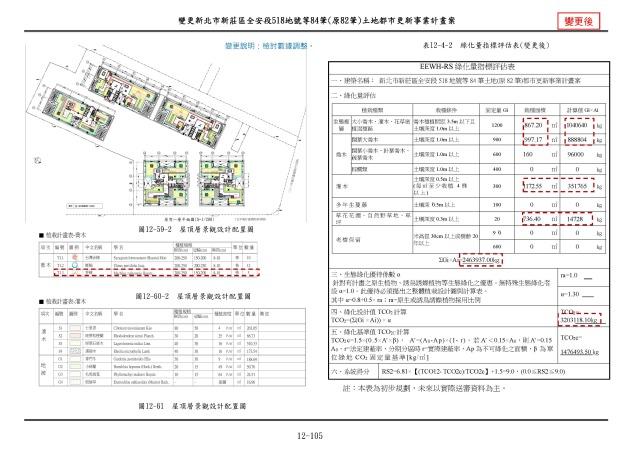1070615_第一次變更設計(大會版報告書)_頁面_378