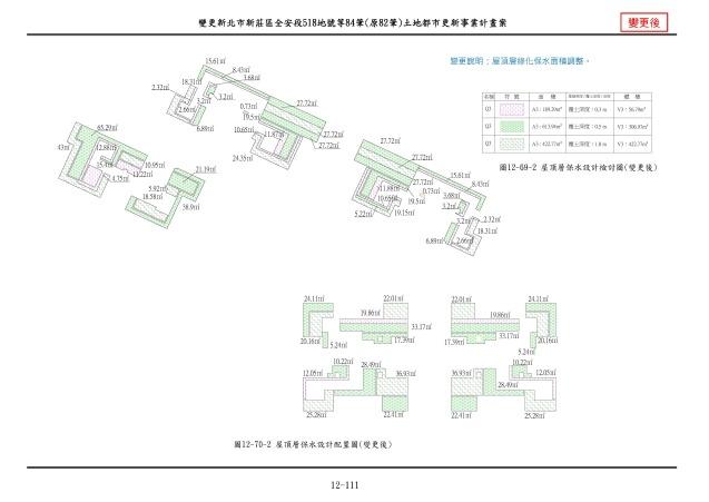 1070615_第一次變更設計(大會版報告書)_頁面_384