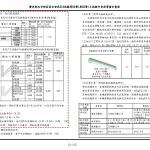 1070615_第一次變更設計(大會版報告書)_頁面_388